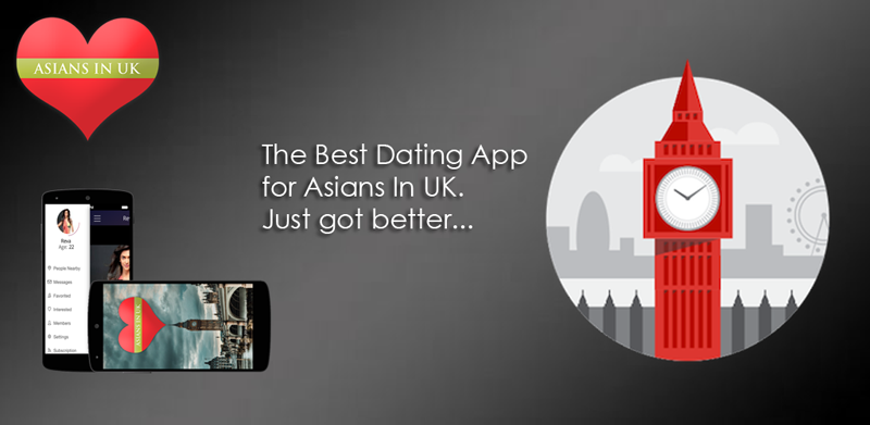 Matchmaking App for British Indian Professionals